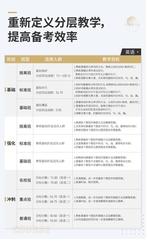 2-课程单科-英语.jpg