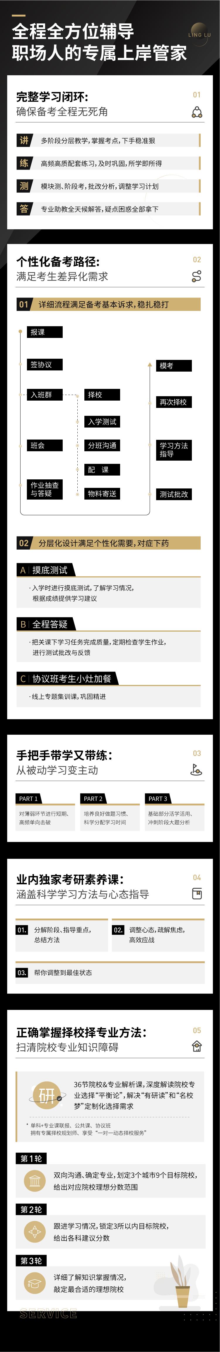 3-服务(单科).jpg